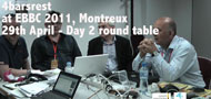 Day 2 Euro contest round up